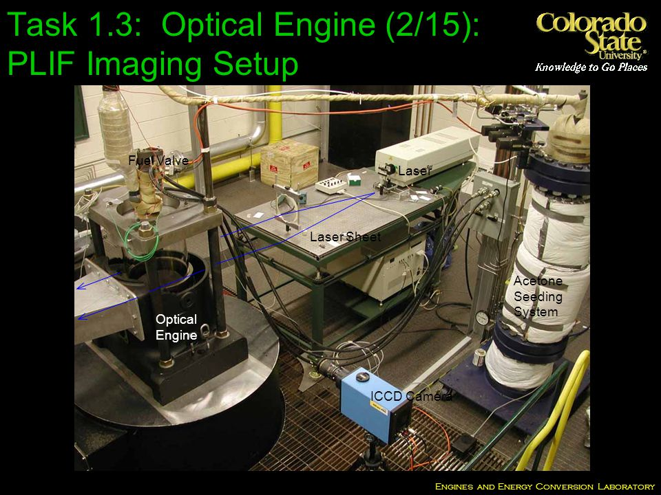 Engines and Energy Conversion Laboratory Laser Sheet Acetone Seeding System Laser ICCD Camera Optical Engine Fuel Valve Task 1.3: Optical Engine (2/15): PLIF Imaging Setup
