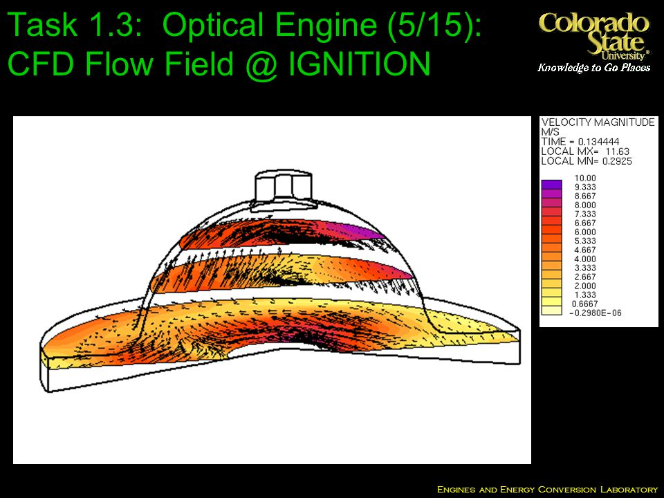 Engines and Energy Conversion Laboratory Task 1.3: Optical Engine (5/15): CFD Flow Field @ IGNITION