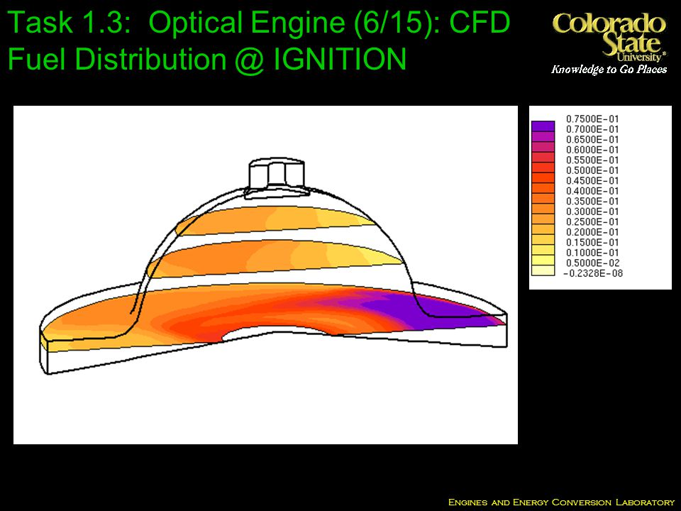 Engines and Energy Conversion Laboratory Task 1.3: Optical Engine (6/15): CFD Fuel Distribution @ IGNITION