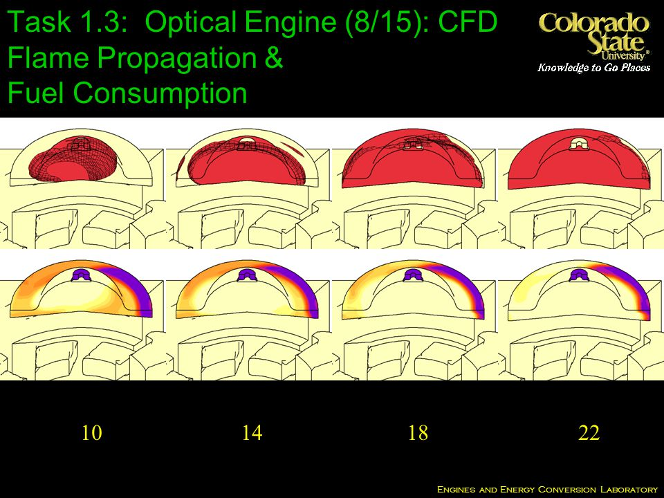 Engines and Energy Conversion Laboratory Task 1.3: Optical Engine (8/15): CFD Flame Propagation & Fuel Consumption 10 14 18 22
