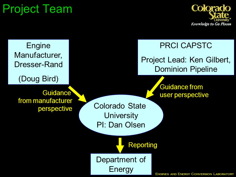 Engines and Energy Conversion Laboratory Guidance from manufacturer perspective Guidance from user perspective Engine Manufacturer, Dresser-Rand (Doug Bird) PRCI CAPSTC Project Lead: Ken Gilbert, Dominion Pipeline Department of Energy Colorado State University PI: Dan Olsen Reporting Project Team