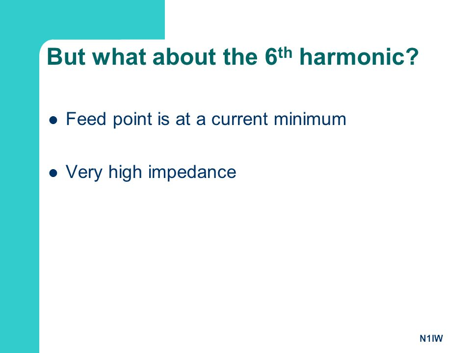 N1IW But what about the 6 th harmonic? Feed point is at a current minimum Very high impedance