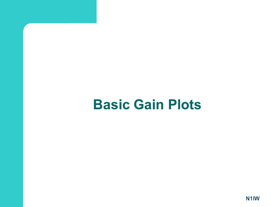 N1IW Basic Gain Plots