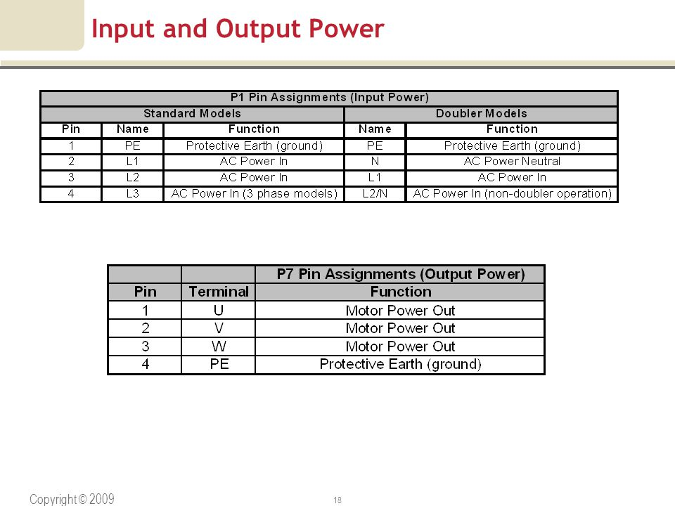 Copyright © 2009 Rockwell Automation, Inc. All rights reserved. 18 Input and Output Power