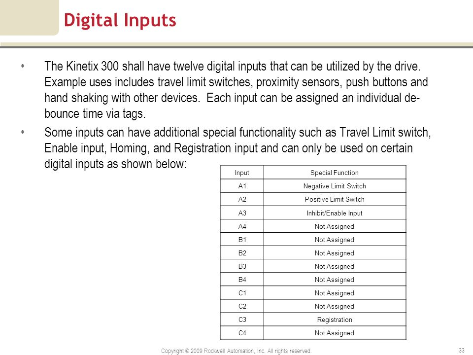 Copyright © 2009 Rockwell Automation, Inc. All rights reserved. 33 Digital Inputs The Kinetix 300 shall have twelve digital inputs that can be utilize