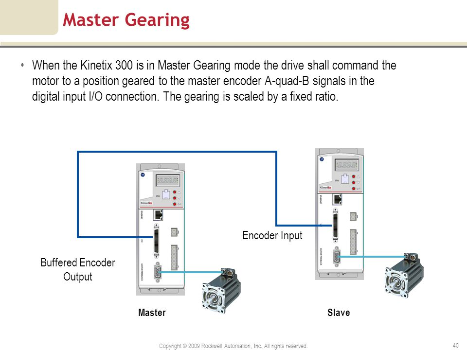 Copyright © 2009 Rockwell Automation, Inc. All rights reserved. 40 Master Gearing When the Kinetix 300 is in Master Gearing mode the drive shall comma