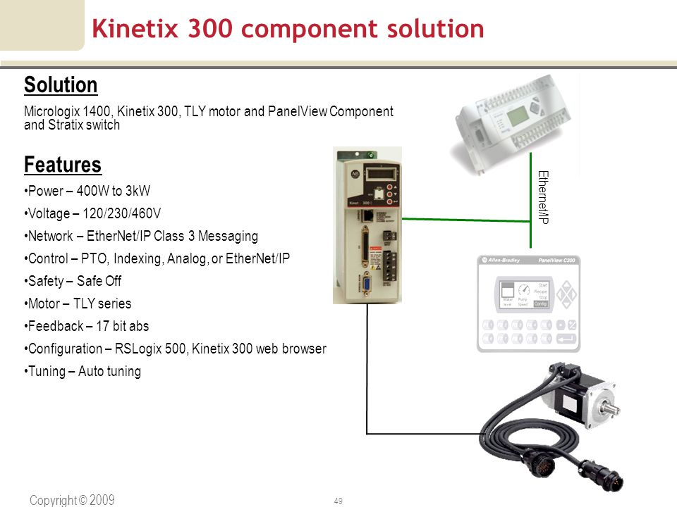 Copyright © 2009 Rockwell Automation, Inc. All rights reserved. 49 Kinetix 300 component solution Ethernet/IP Solution Micrologix 1400, Kinetix 300, T