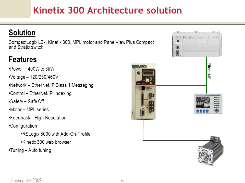 Copyright © 2009 Rockwell Automation, Inc. All rights reserved. 50 Kinetix 300 Architecture solution Ethernet/IP Solution CompactLogix L2x, Kinetix 30