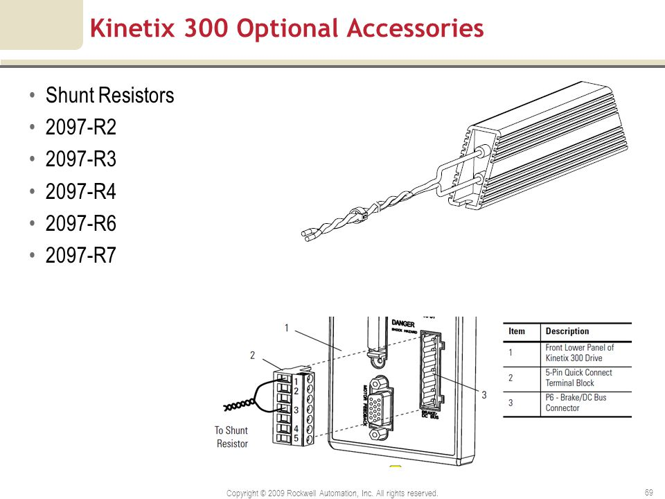 Kinetix 300 Optional Accessories Shunt Resistors 2097-R2 2097-R3 2097-R4 2097-R6 2097-R7 Copyright © 2009 Rockwell Automation, Inc. All rights reserve