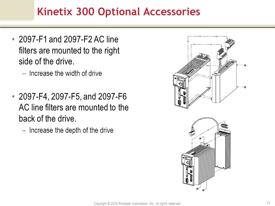 Kinetix 300 Optional Accessories 2097-F1 and 2097-F2 AC line filters are mounted to the right side of the drive. –Increase the width of drive 2097-F4,