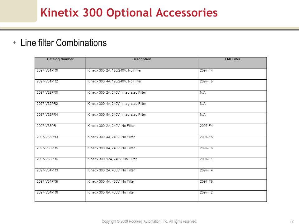 Kinetix 300 Optional Accessories Line filter Combinations Catalog NumberDescriptionEMI Filter 2097-V31PR0Kinetix 300, 2A, 120/240V, No Filter2097-F4 2