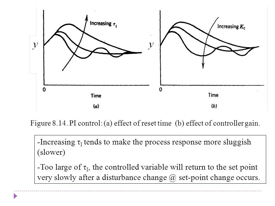 -Increasing τ I tends to make the process response more sluggish (slower) -Too large of τ I, the controlled variable will return to the set point very
