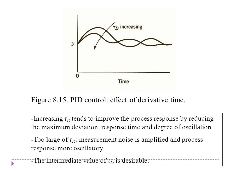 Figure 8.15. PID control: effect of derivative time. -Increasing τ D tends to improve the process response by reducing the maximum deviation, response