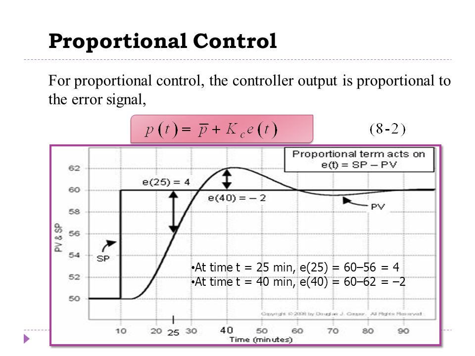 Proportional Control Chapter 8 For proportional control, the controller output is proportional to the error signal, where: At time t = 25 min, e(25) =