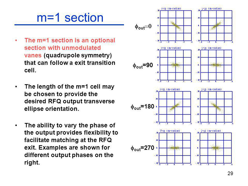 29 m=1 section The m=1 section is an optional section with unmodulated vanes (quadrupole symmetry) that can follow a exit transition cell. The length