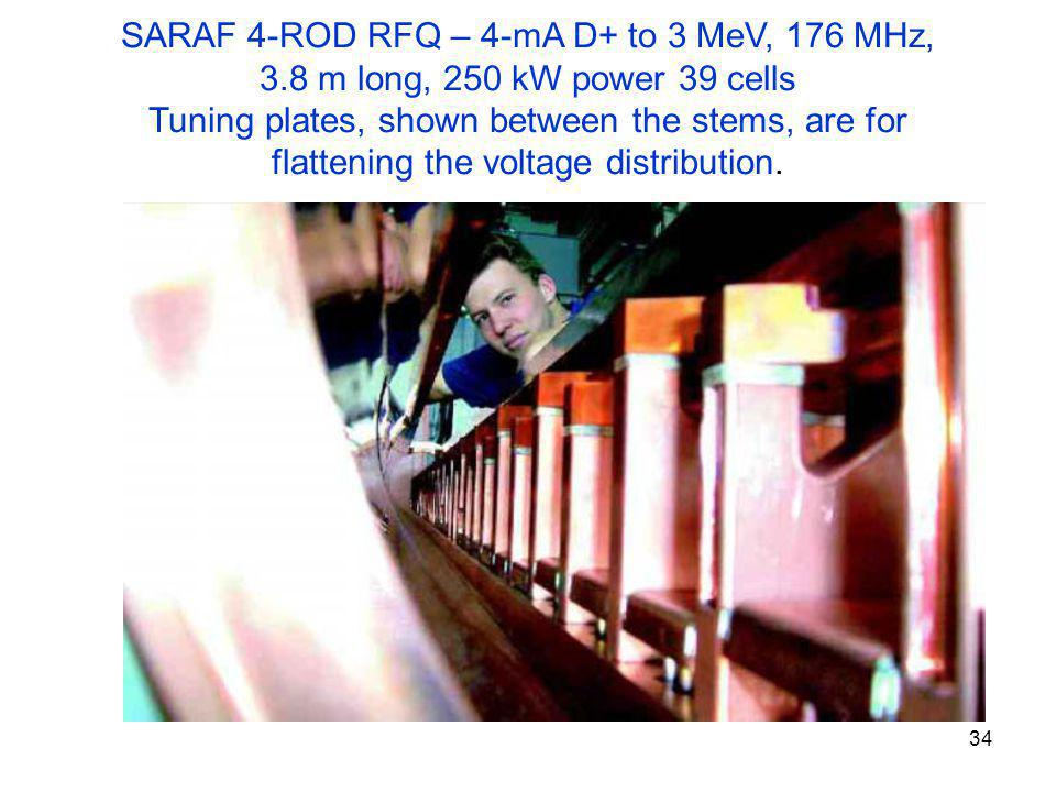 34 SARAF 4-ROD RFQ – 4-mA D+ to 3 MeV, 176 MHz, 3.8 m long, 250 kW power 39 cells Tuning plates, shown between the stems, are for flattening the volta