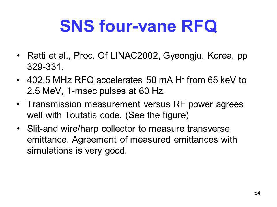 SNS four-vane RFQ Ratti et al., Proc. Of LINAC2002, Gyeongju, Korea, pp 329-331. 402.5 MHz RFQ accelerates 50 mA H - from 65 keV to 2.5 MeV, 1-msec pu