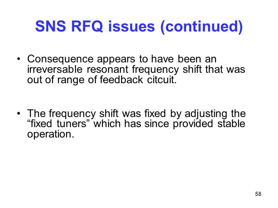 SNS RFQ issues (continued) Consequence appears to have been an irreversable resonant frequency shift that was out of range of feedback citcuit. The fr