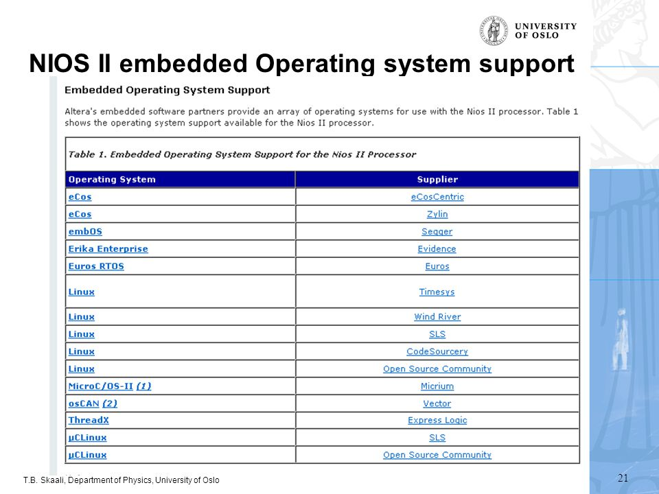 T.B. Skaali, Department of Physics, University of Oslo NIOS II embedded Operating system support 21