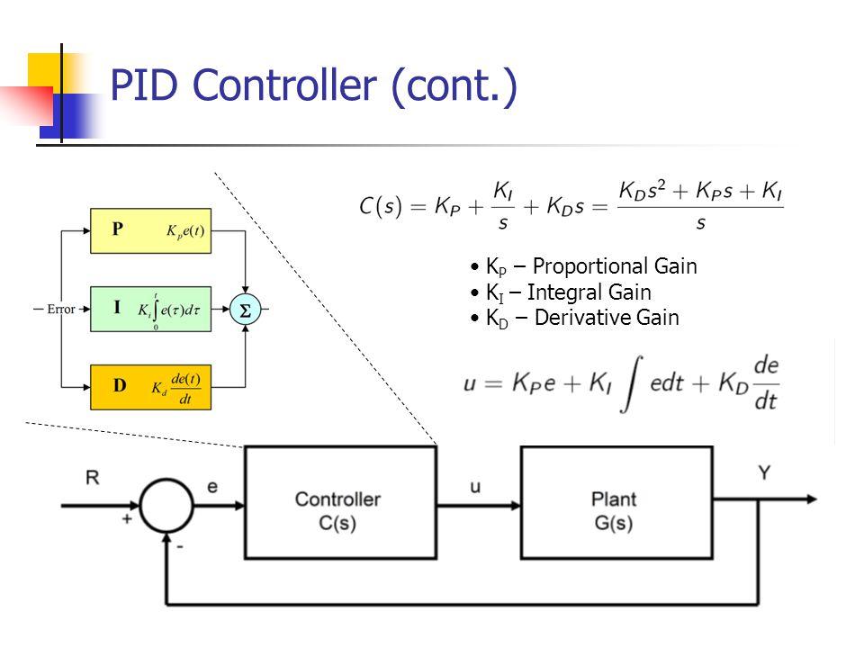 PID Controller (cont.) K P – Proportional Gain K I – Integral Gain K D – Derivative Gain
