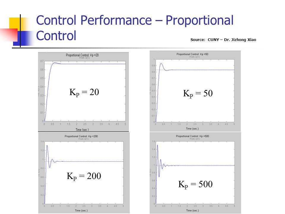 K P = 20 K P = 200 K P = 500 Control Performance – Proportional Control Source: CUNY – Dr. Jizhong Xiao K P = 50
