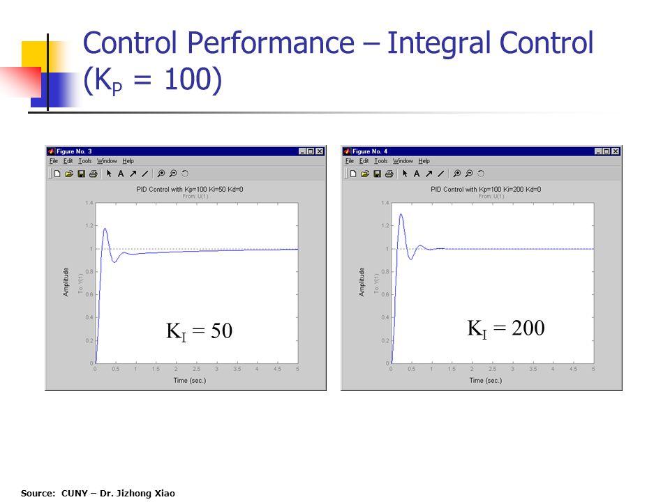K I = 200 Control Performance – Integral Control (K P = 100) K I = 50 Source: CUNY – Dr. Jizhong Xiao