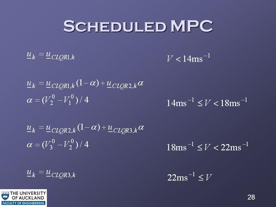28 Scheduled MPC