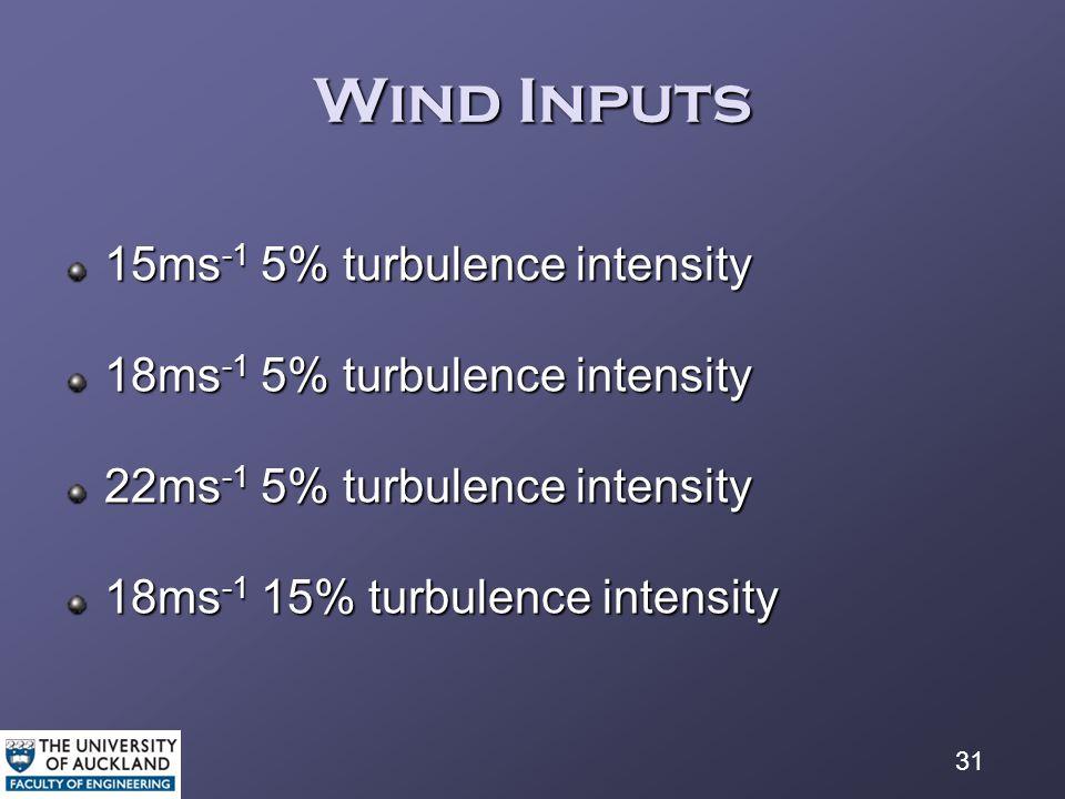 31 Wind Inputs 15ms -1 5% turbulence intensity 18ms -1 5% turbulence intensity 22ms -1 5% turbulence intensity 18ms -1 15% turbulence intensity