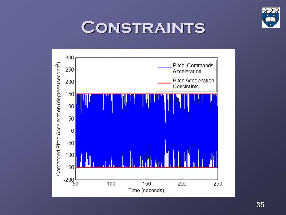 35 Constraints