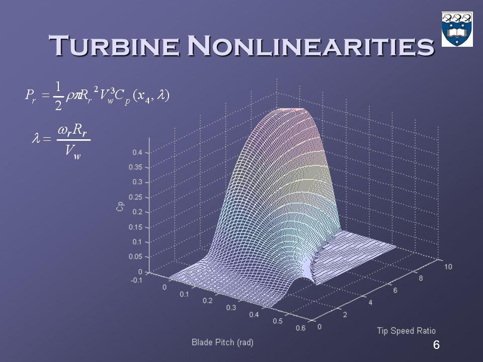 6 Turbine Nonlinearities