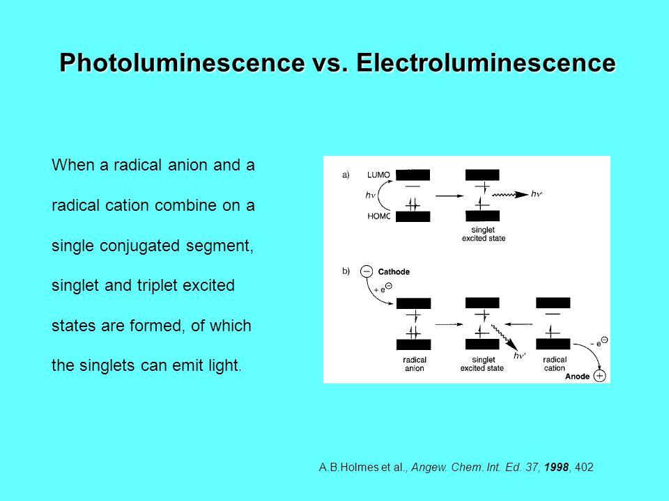 Photoluminescence vs.