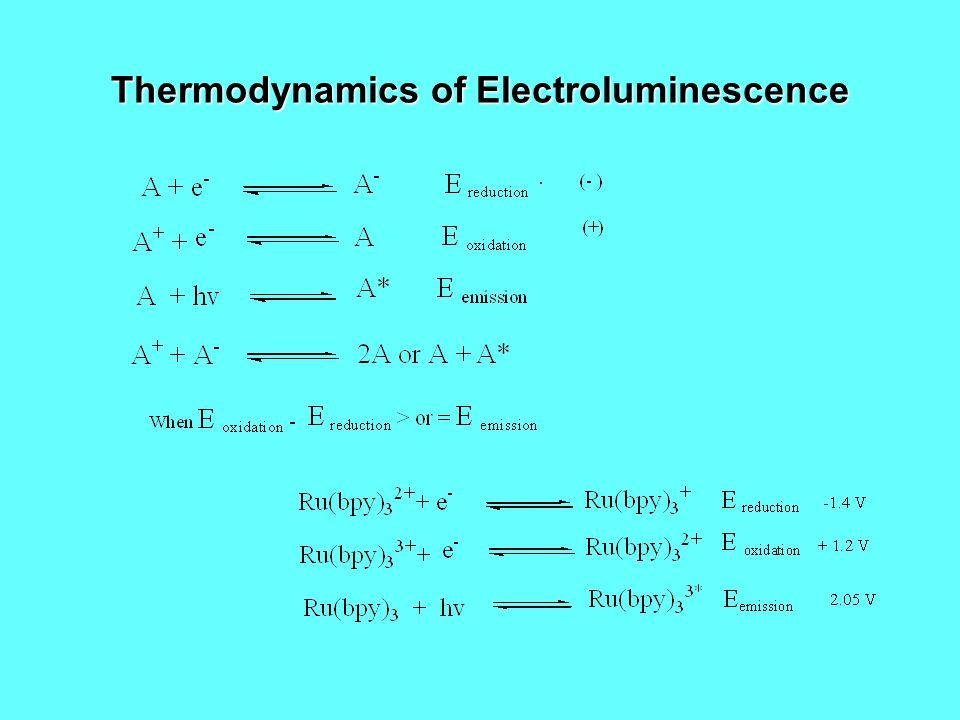 Thermodynamics of Electroluminescence