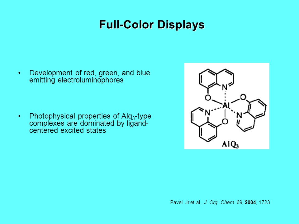Full-Color Displays Development of red, green, and blue emitting electroluminophores Photophysical properties of Alq 3 -type complexes are dominated by ligand- centered excited states Pavel Jr.et al., J.
