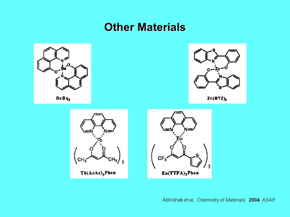 Other Materials Abhishek et al., Chemistry of Materials, 2004 ASAP
