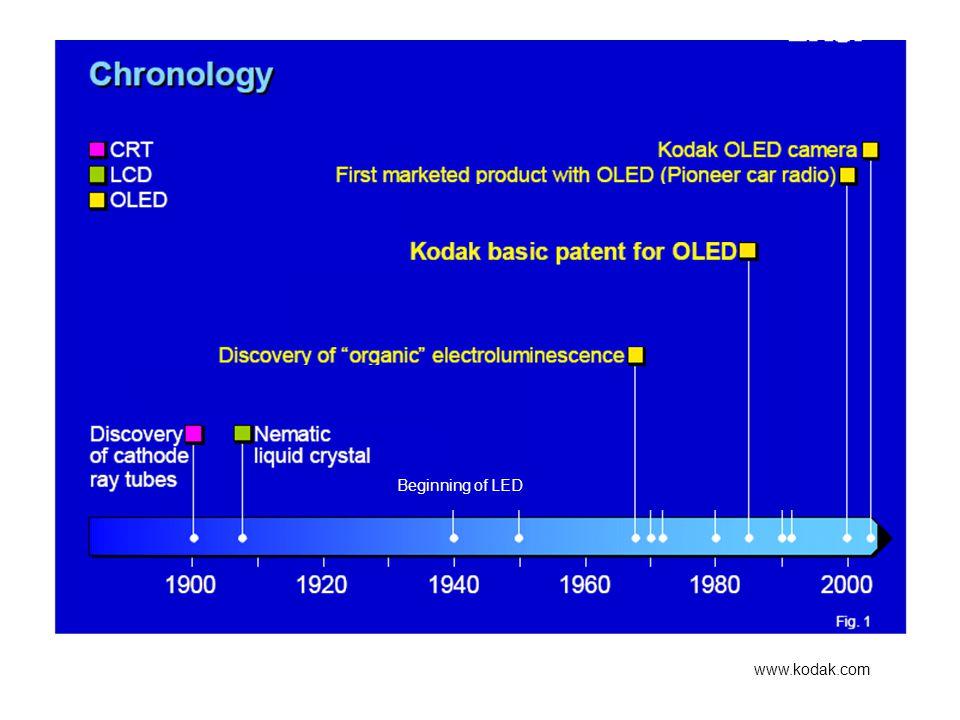 Beginning of LED www.kodak.com