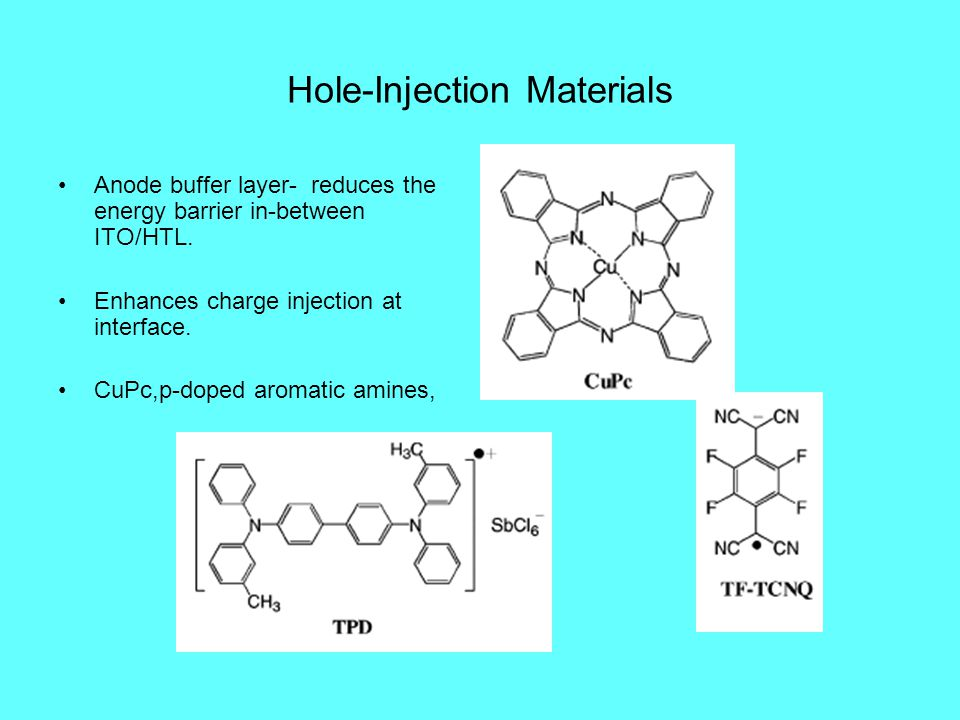 Hole-Injection Materials Anode buffer layer- reduces the energy barrier in-between ITO/HTL.