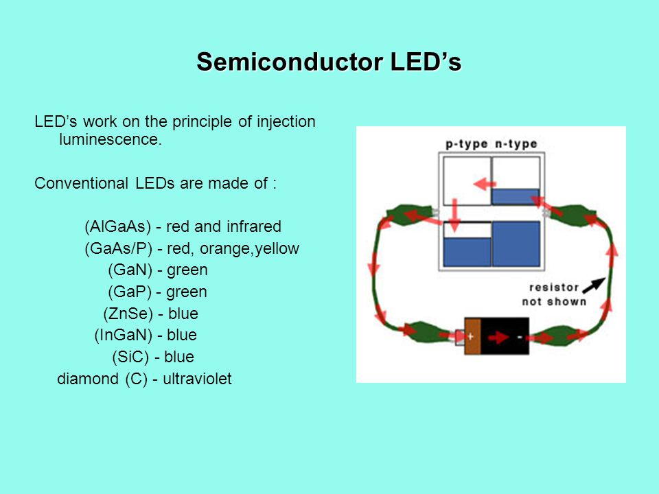 Semiconductor LEDs LEDs work on the principle of injection luminescence.
