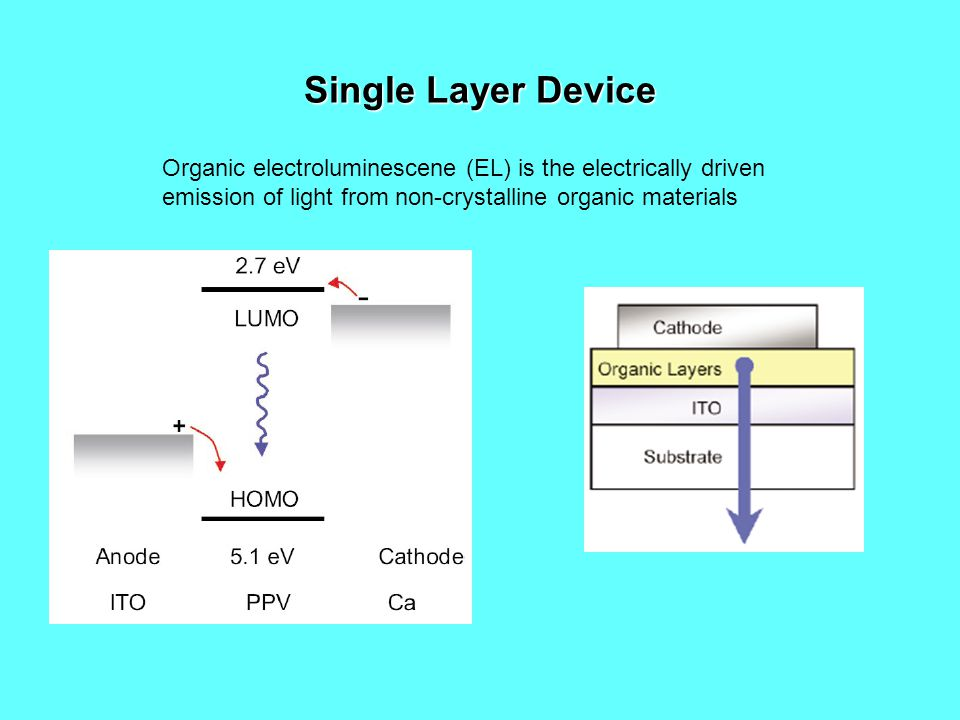 Single Layer Device Organic electroluminescene (EL) is the electrically driven emission of light from non-crystalline organic materials