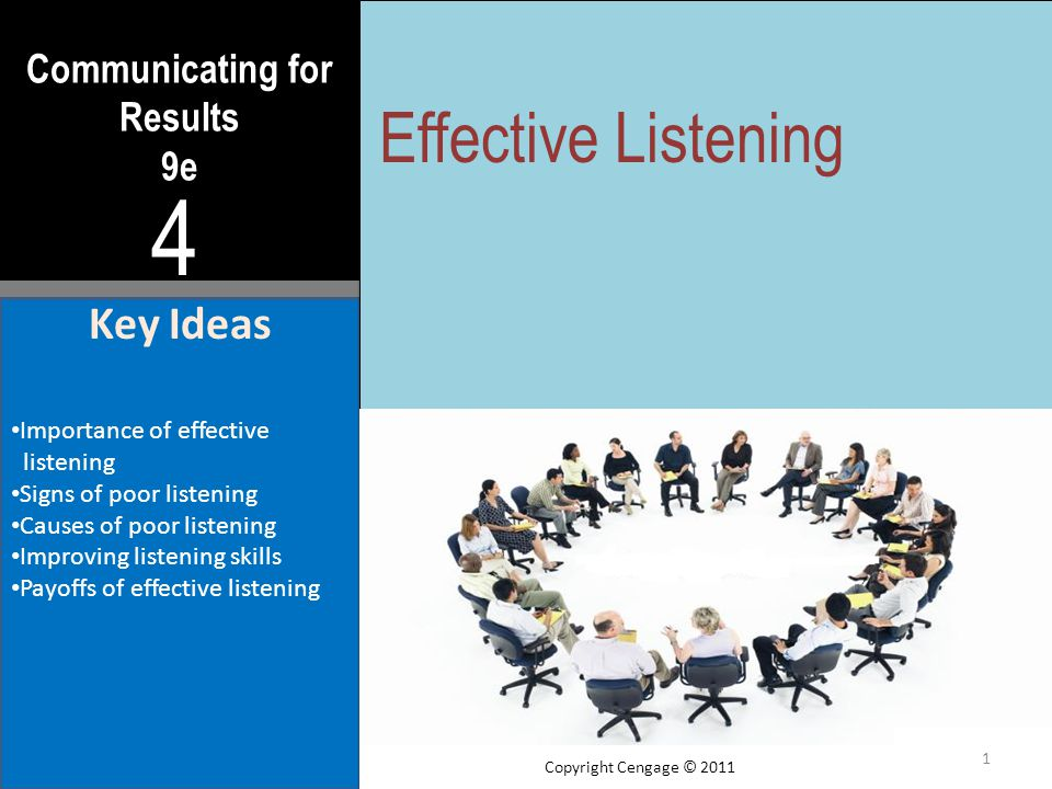 Communicating for Results 9e 4 Key Ideas Importance of effective listening Signs of poor listening Causes of poor listening Improving listening skills