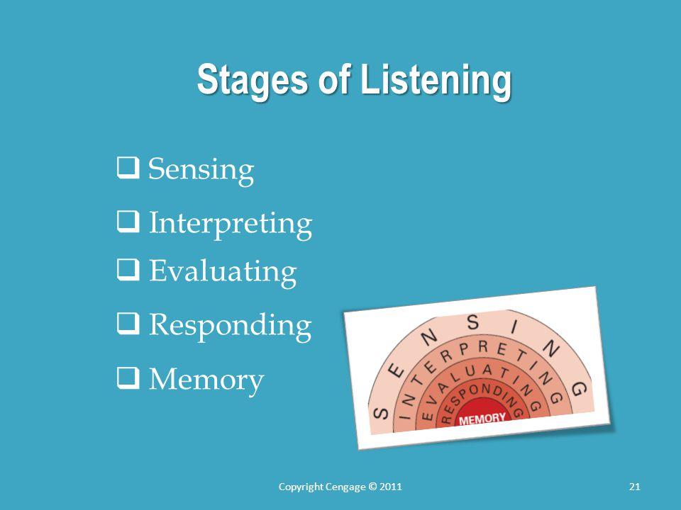 Stages of Listening Sensing Interpreting Evaluating Responding Memory 21Copyright Cengage © 2011