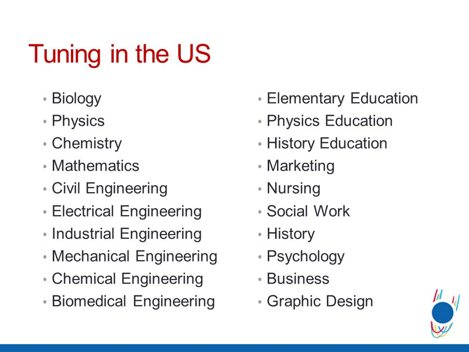 Tuning in the US Biology Physics Chemistry Mathematics Civil Engineering Electrical Engineering Industrial Engineering Mechanical Engineering Chemical