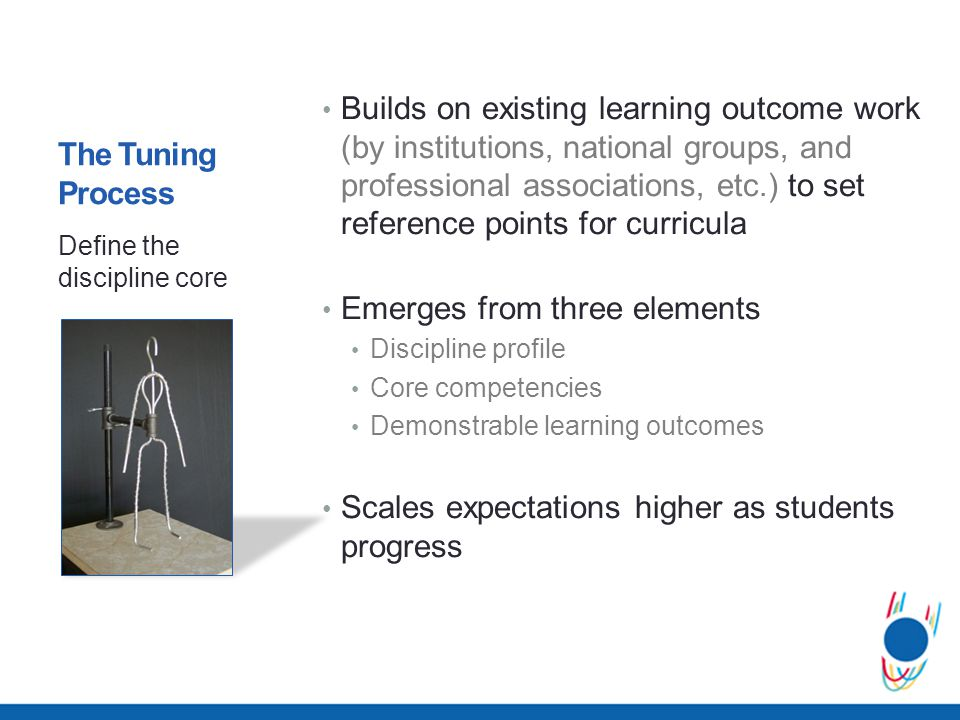 The Tuning Process Builds on existing learning outcome work (by institutions, national groups, and professional associations, etc.) to set reference points for curricula Emerges from three elements Discipline profile Core competencies Demonstrable learning outcomes Scales expectations higher as students progress Define the discipline core