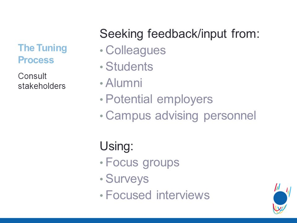 The Tuning Process Seeking feedback/input from: Colleagues Students Alumni Potential employers Campus advising personnel Using: Focus groups Surveys Focused interviews Consult stakeholders