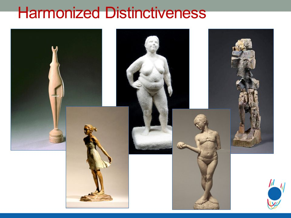 Harmonized Distinctiveness