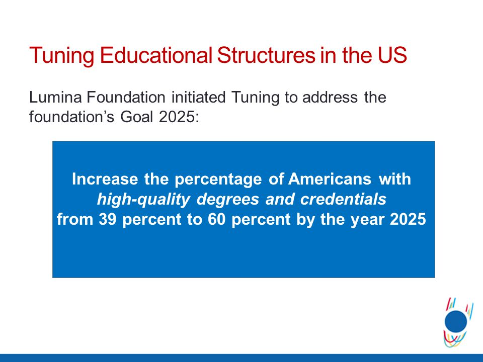 Tuning Educational Structures in the US Lumina Foundation initiated Tuning to address the foundations Goal 2025: Increase the percentage of Americans with high-quality degrees and credentials from 39 percent to 60 percent by the year 2025