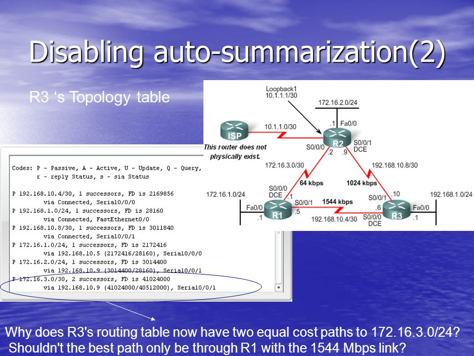 Disabling auto-summarization(2) R3 s Topology table Why does R3's routing table now have two equal cost paths to 172.16.3.0/24? Shouldn't the best pat