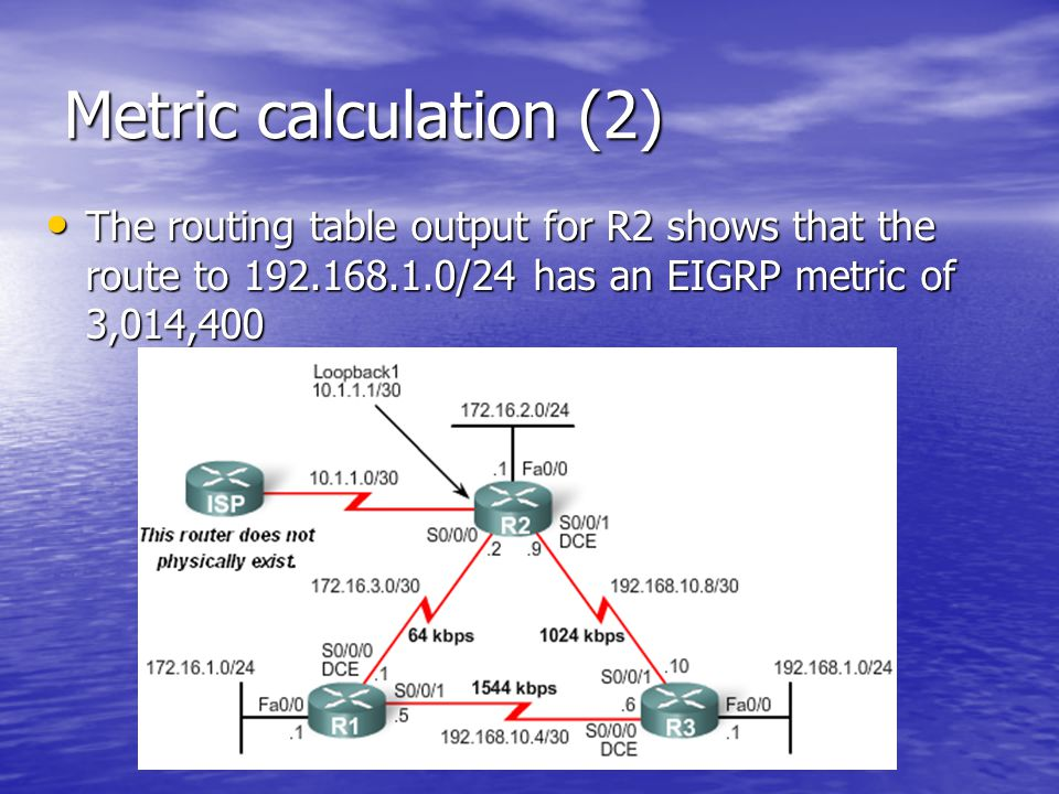 Metric calculation (2) The routing table output for R2 shows that the route to 192.168.1.0/24 has an EIGRP metric of 3,014,400 The routing table outpu