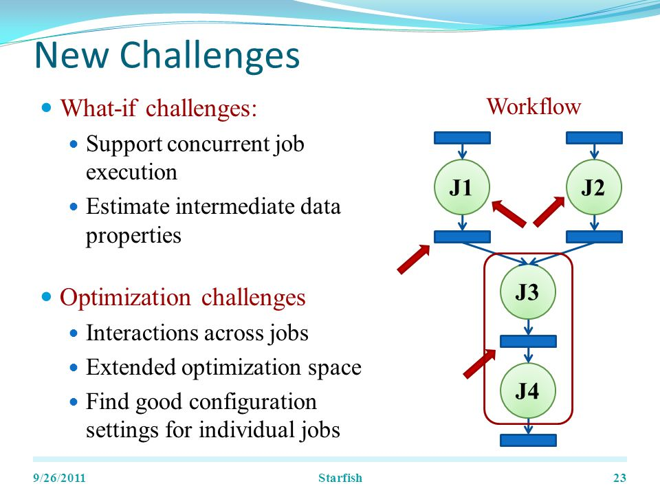 New Challenges What-if challenges: Support concurrent job execution Estimate intermediate data properties Optimization challenges Interactions across jobs Extended optimization space Find good configuration settings for individual jobs 9/26/201123 J1J2 J3 J4 Workflow Starfish