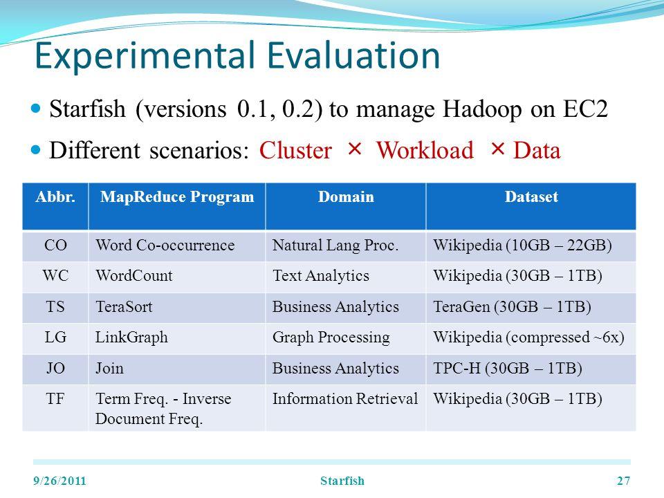 Experimental Evaluation 9/26/201127 Starfish (versions 0.1, 0.2) to manage Hadoop on EC2 Different scenarios: Cluster × Workload × Data Abbr.MapReduce ProgramDomainDataset COWord Co-occurrenceNatural Lang Proc.Wikipedia (10GB – 22GB) WCWordCountText AnalyticsWikipedia (30GB – 1TB) TSTeraSortBusiness AnalyticsTeraGen (30GB – 1TB) LGLinkGraphGraph ProcessingWikipedia (compressed ~6x) JOJoinBusiness AnalyticsTPC-H (30GB – 1TB) TFTerm Freq.