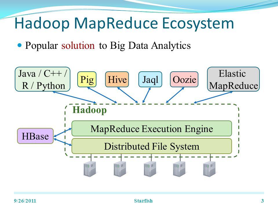 Hadoop MapReduce Ecosystem Popular solution to Big Data Analytics 9/26/20113 MapReduce Execution Engine Distributed File System Hadoop Java / C++ / R / Python OozieHivePig Elastic MapReduce Jaql HBase Starfish
